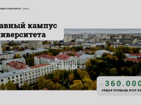 白俄罗斯国立技术大学英语授课研究生(一年制)的专业代码: