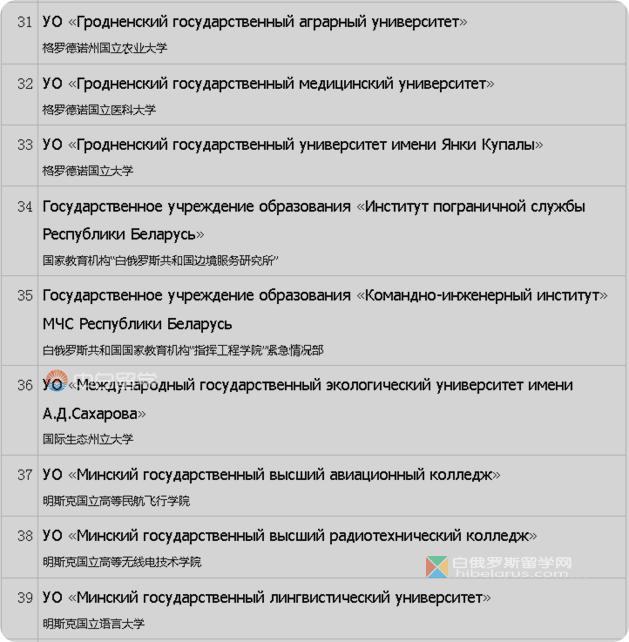 国内认可白俄罗斯留学学历,认证大学有名单!申请时间越早越好